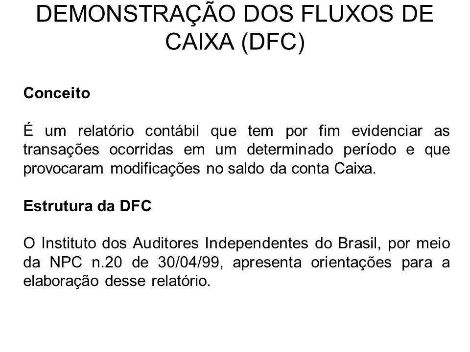 DEMONSTRAÇÃO DOS FLUXOS DE CAIXA (DFC)