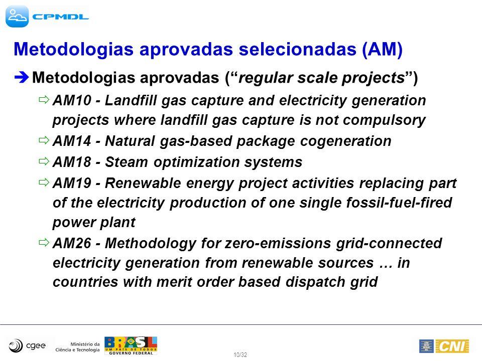 Metodologias aprovadas selecionadas (AM)