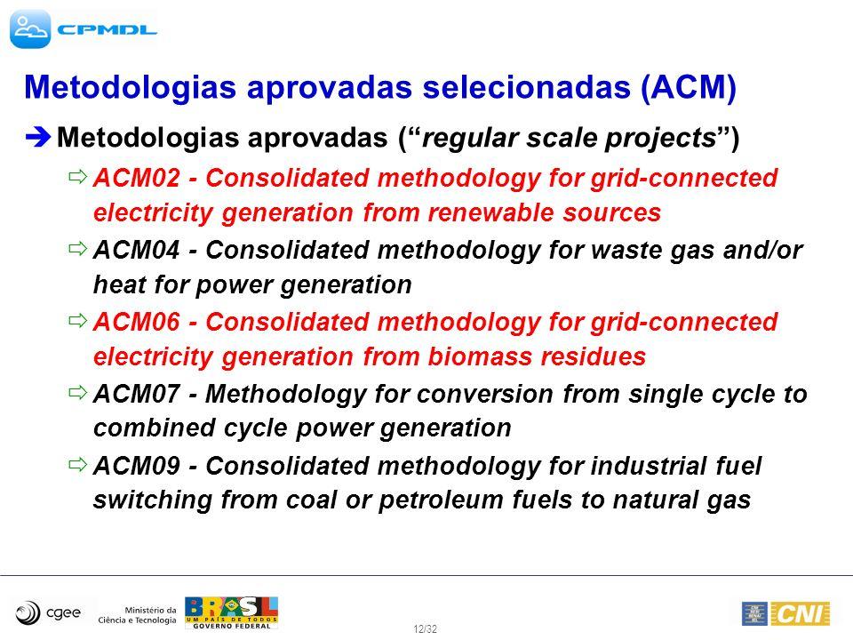 Metodologias aprovadas selecionadas (ACM)