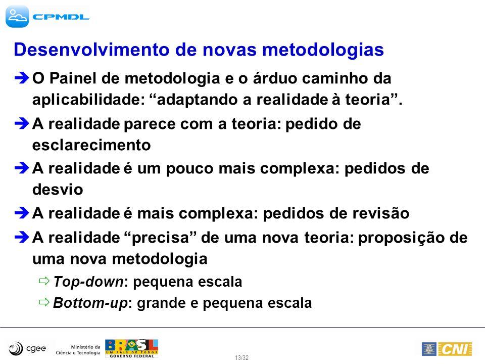Desenvolvimento de novas metodologias