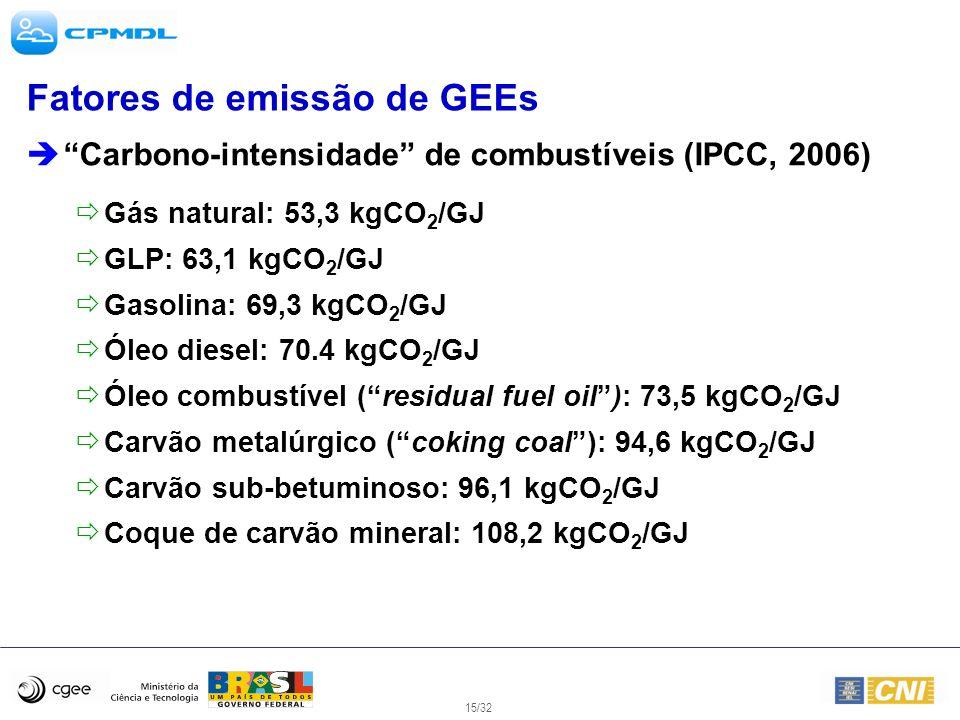 Fatores de emissão de GEEs