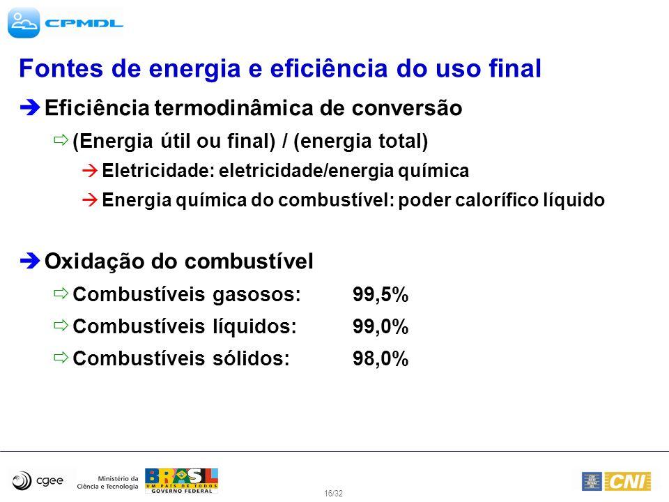 Fontes de energia e eficiência do uso final
