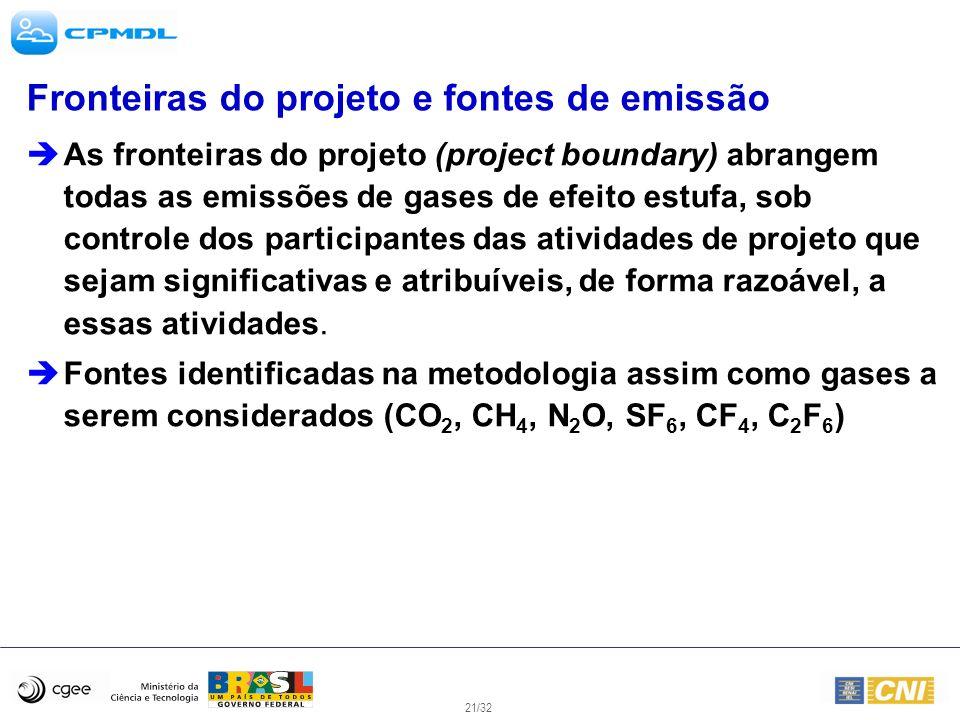 Fronteiras do projeto e fontes de emissão