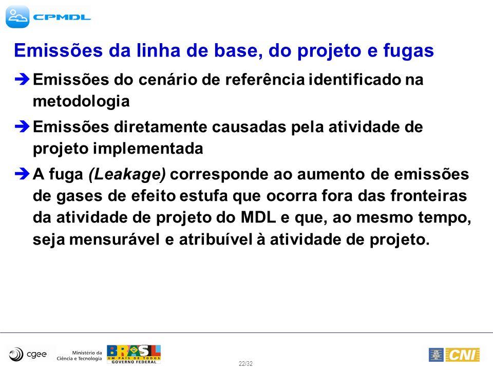 Emissões da linha de base, do projeto e fugas