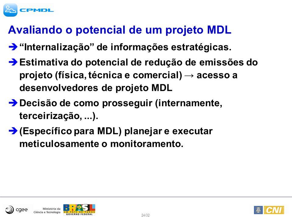 Avaliando o potencial de um projeto MDL