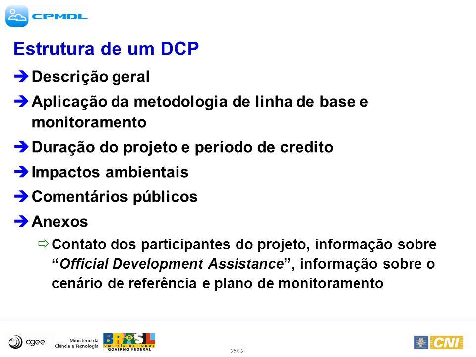 Estrutura de um DCP Descrição geral