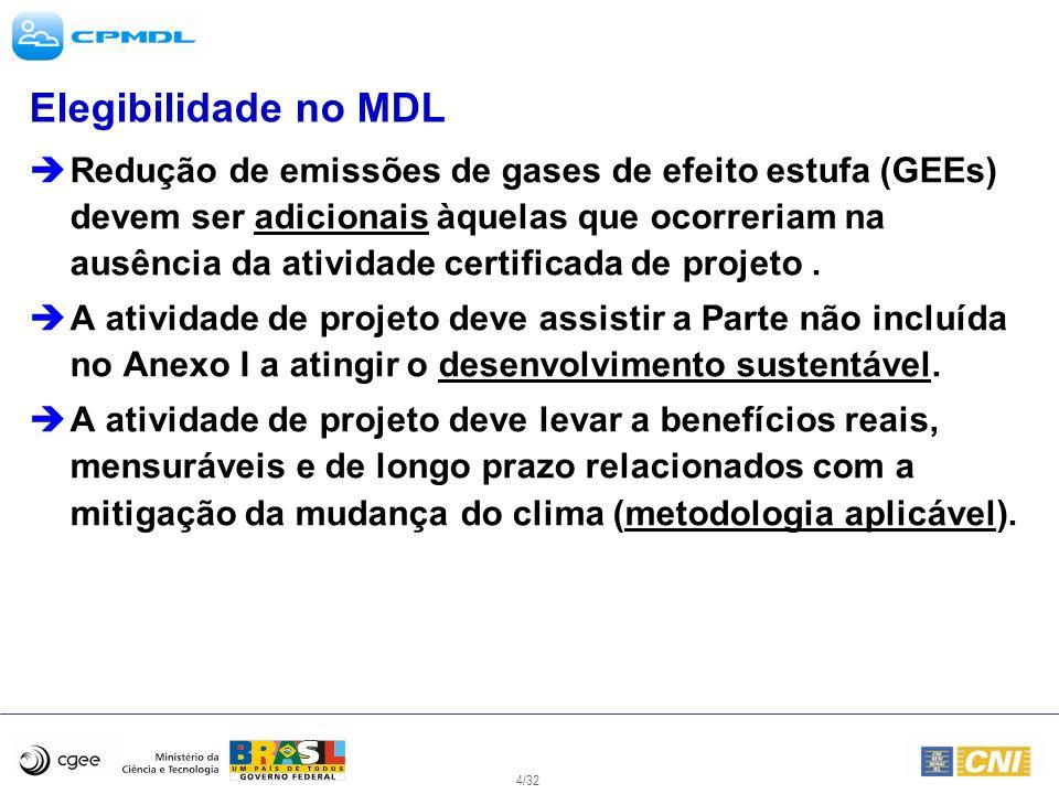 Elegibilidade no MDL