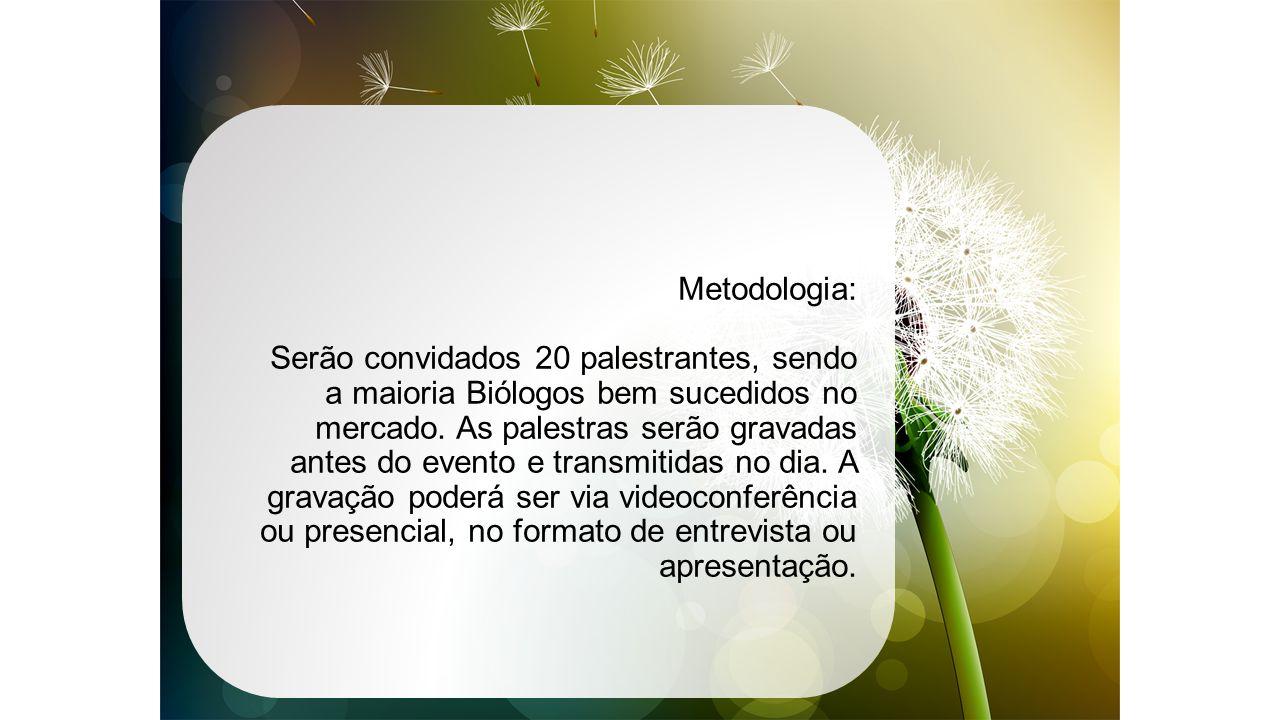 Metodologia: Serão convidados 20 palestrantes, sendo a maioria Biólogos bem sucedidos no mercado.