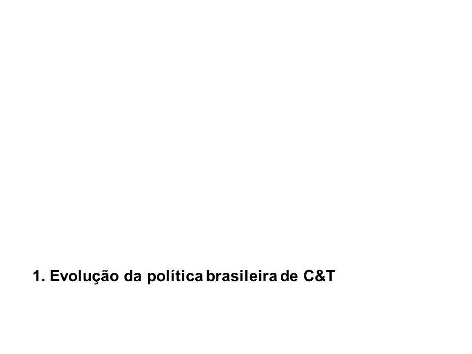 1. Evolução da política brasileira de C&T