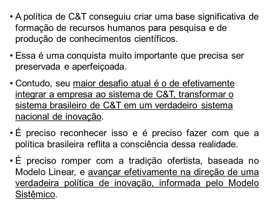 A política de C&T conseguiu criar uma base significativa de formação de recursos humanos para pesquisa e de produção de conhecimentos científicos.