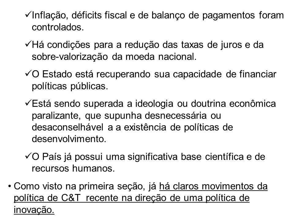 Inflação, déficits fiscal e de balanço de pagamentos foram controlados.