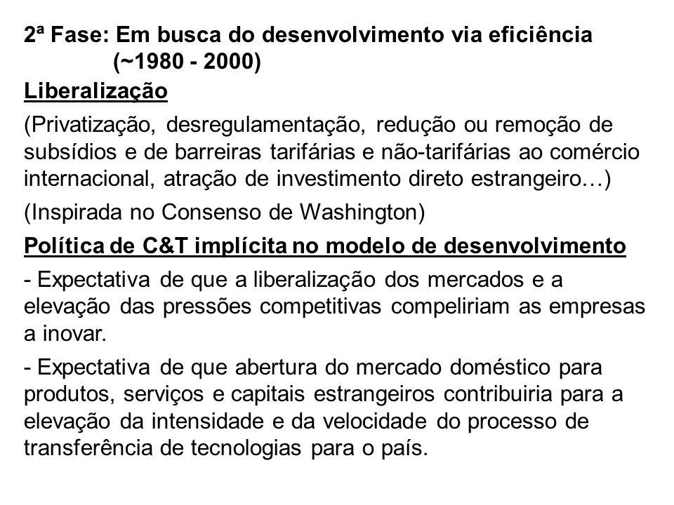 2ª Fase: Em busca do desenvolvimento via eficiência (~1980 - 2000)