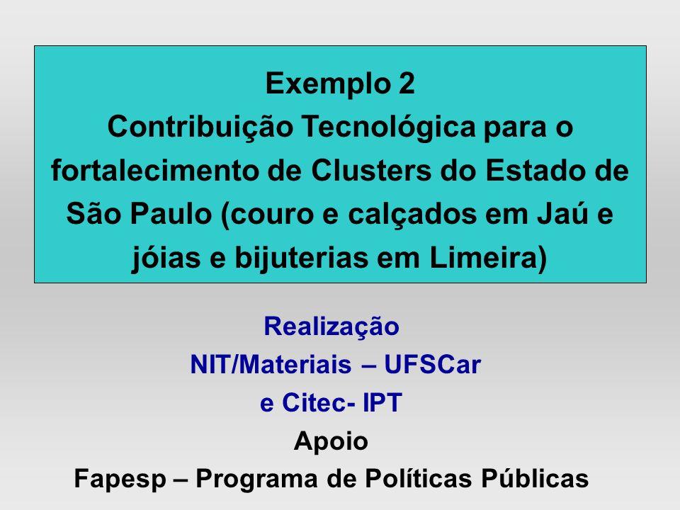 NIT/Materiais – UFSCar Fapesp – Programa de Políticas Públicas