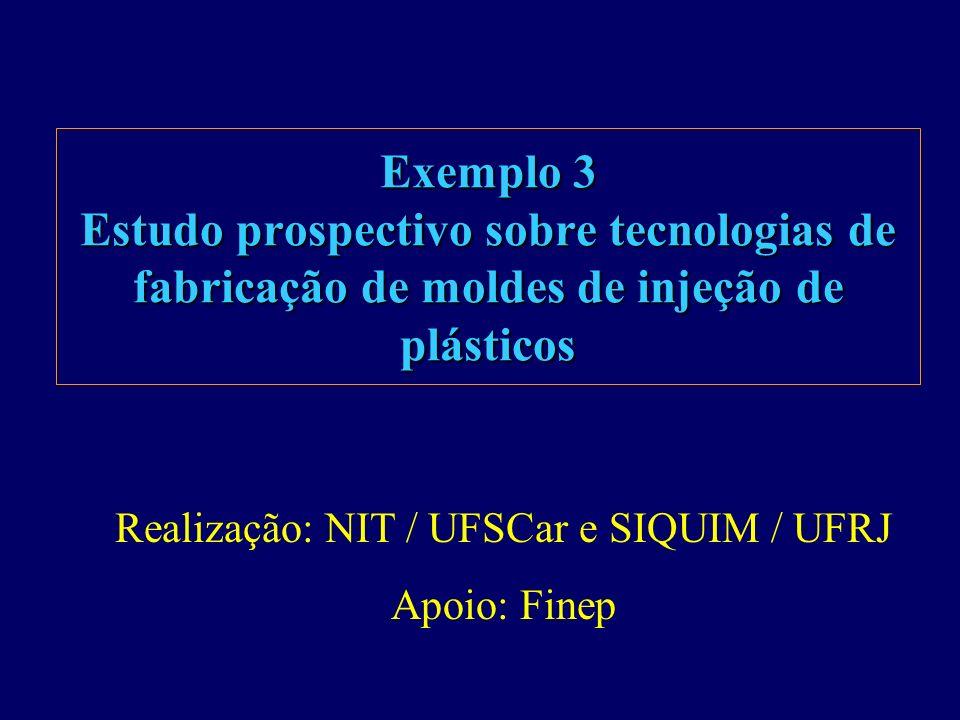 Realização: NIT / UFSCar e SIQUIM / UFRJ