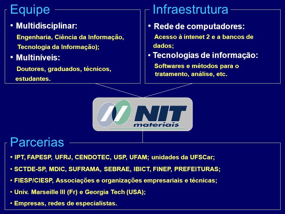 Equipe Infraestrutura Parcerias Rede de computadores: