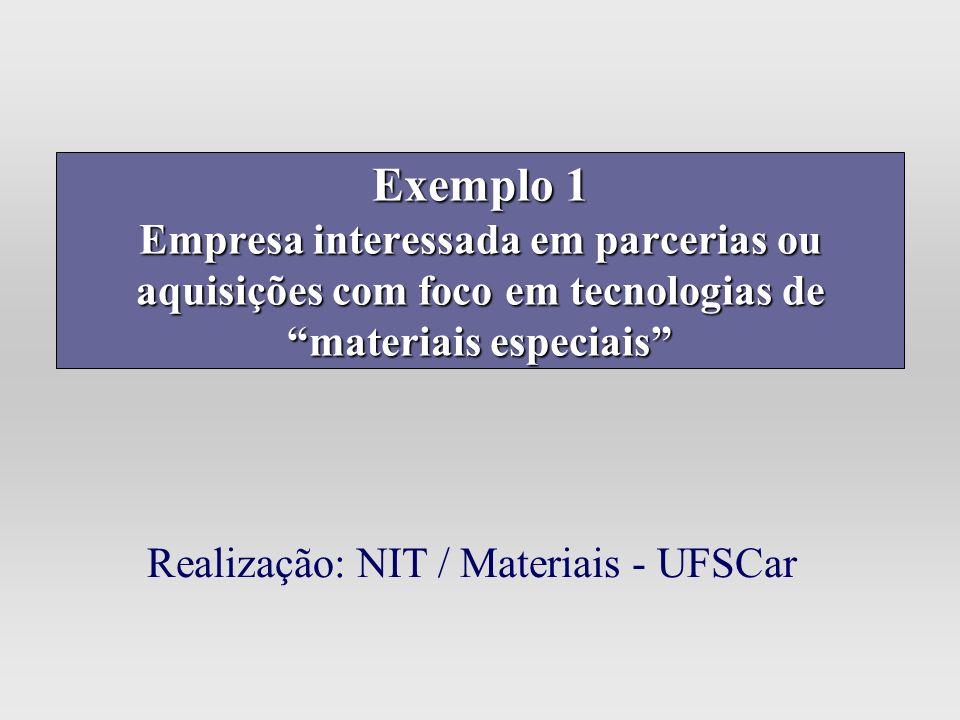 Realização: NIT / Materiais - UFSCar