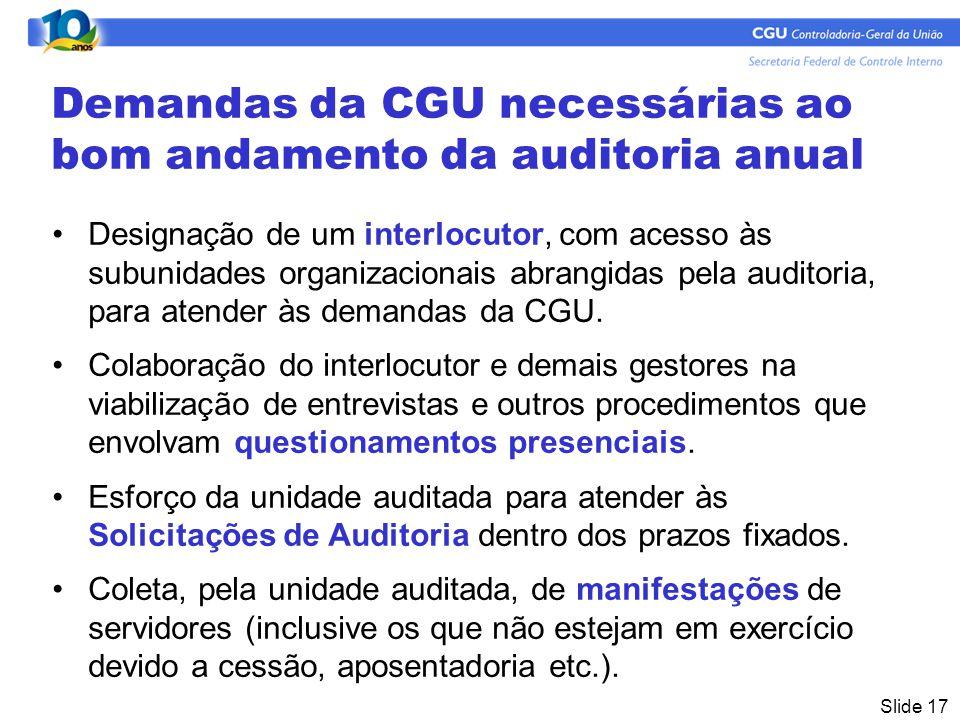 Demandas da CGU necessárias ao bom andamento da auditoria anual