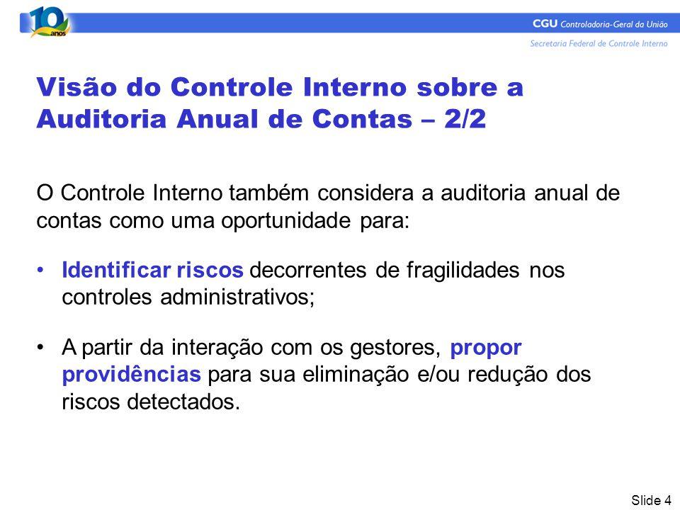 Visão do Controle Interno sobre a Auditoria Anual de Contas – 2/2