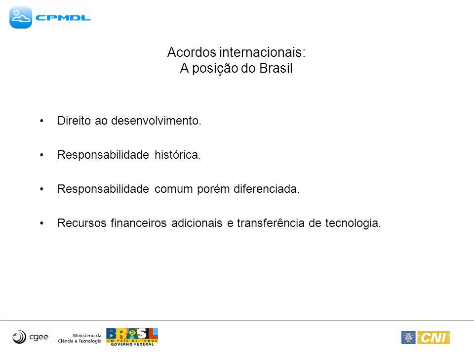 Acordos internacionais: A posição do Brasil