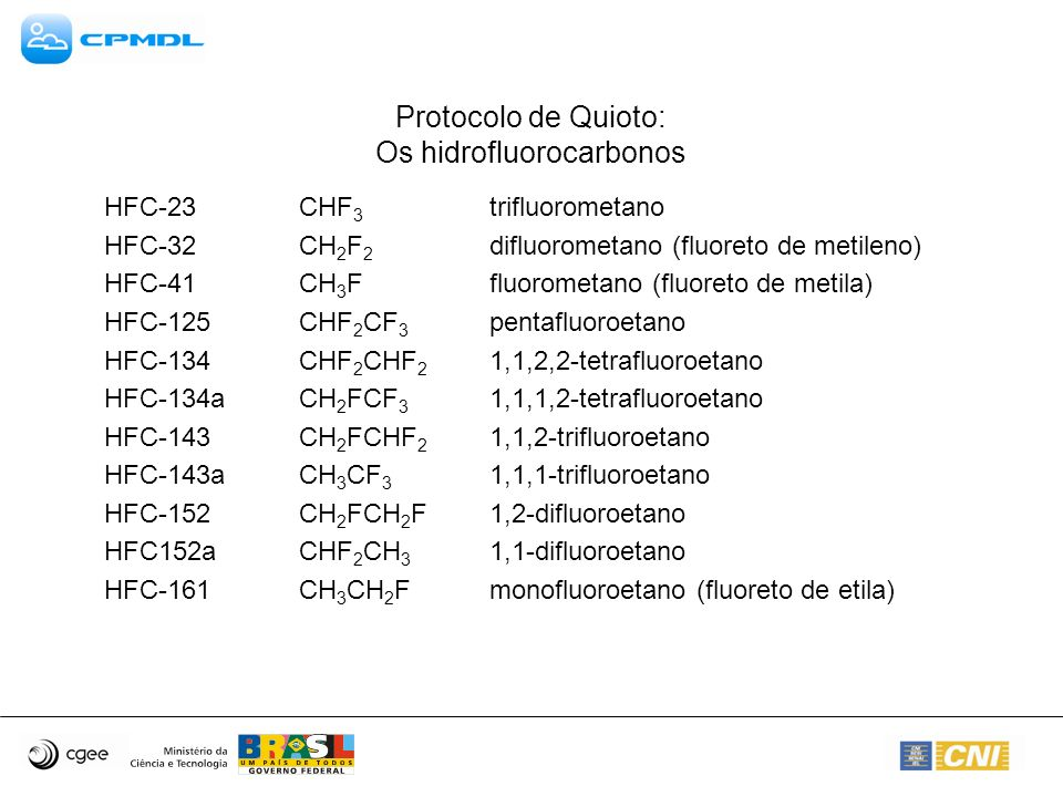 Protocolo de Quioto: Os hidrofluorocarbonos