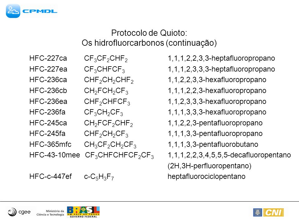 Protocolo de Quioto: Os hidrofluorcarbonos (continuação)