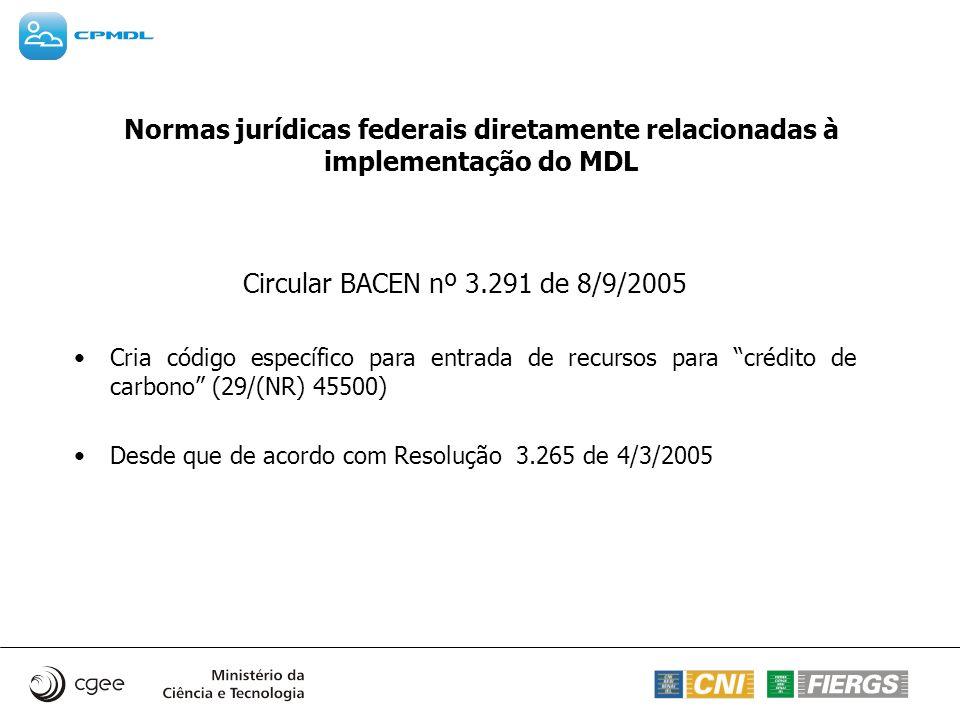 Normas jurídicas federais diretamente relacionadas à implementação do MDL