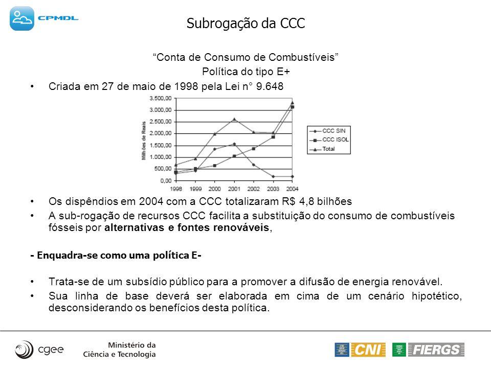 Conta de Consumo de Combustíveis
