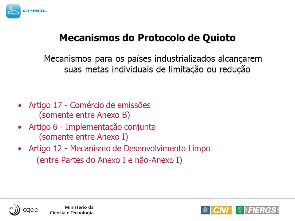 Mecanismos do Protocolo de Quioto