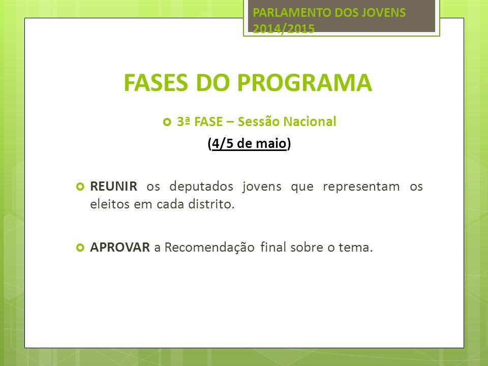 3ª FASE – Sessão Nacional