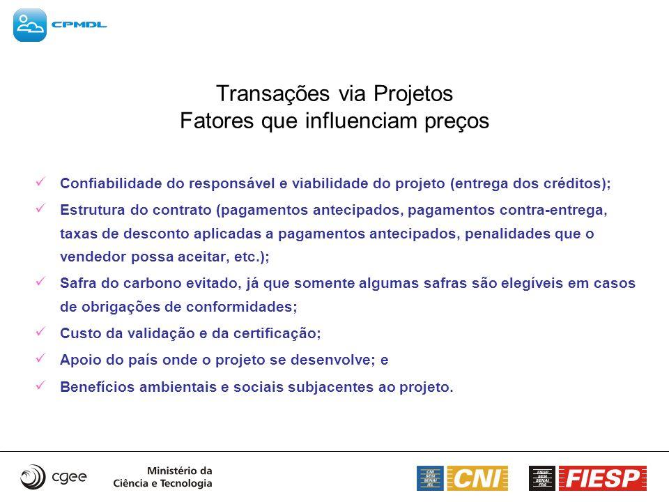 Transações via Projetos Fatores que influenciam preços