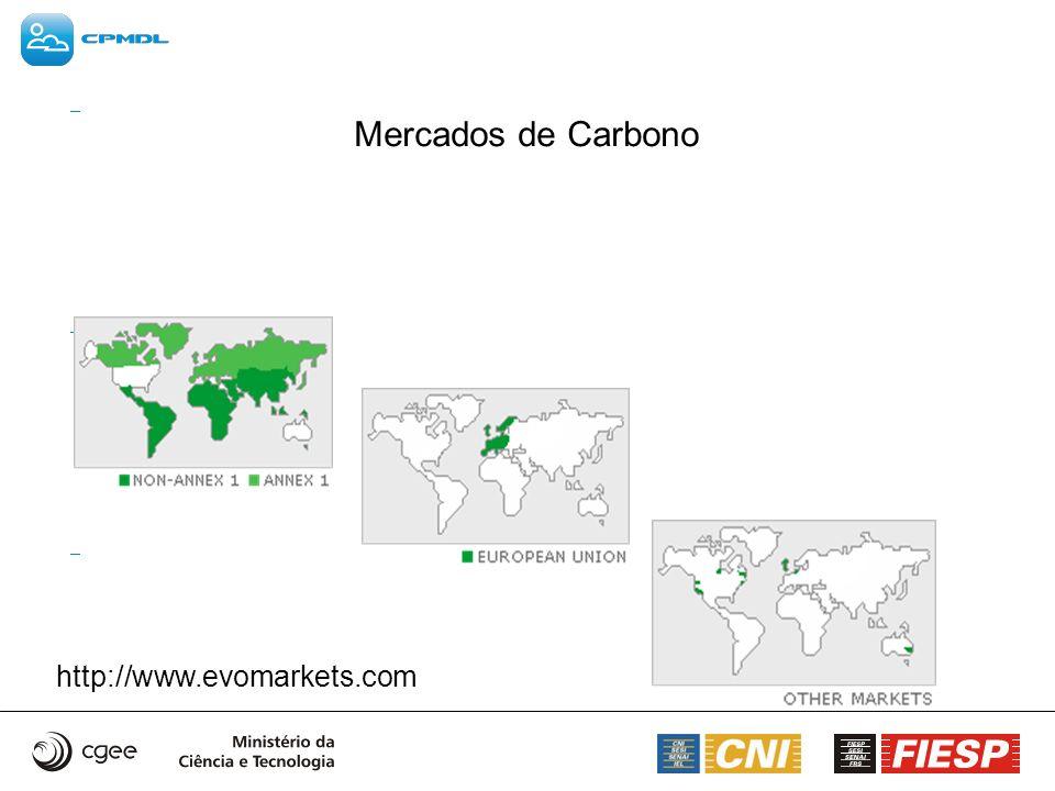Mercados de Carbono http://www.evomarkets.com