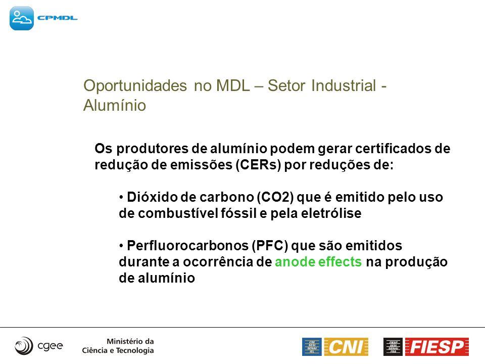Oportunidades no MDL – Setor Industrial - Alumínio