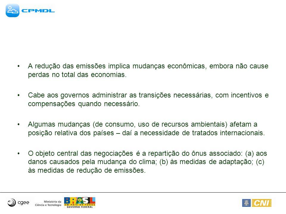 A redução das emissões implica mudanças econômicas, embora não cause perdas no total das economias.