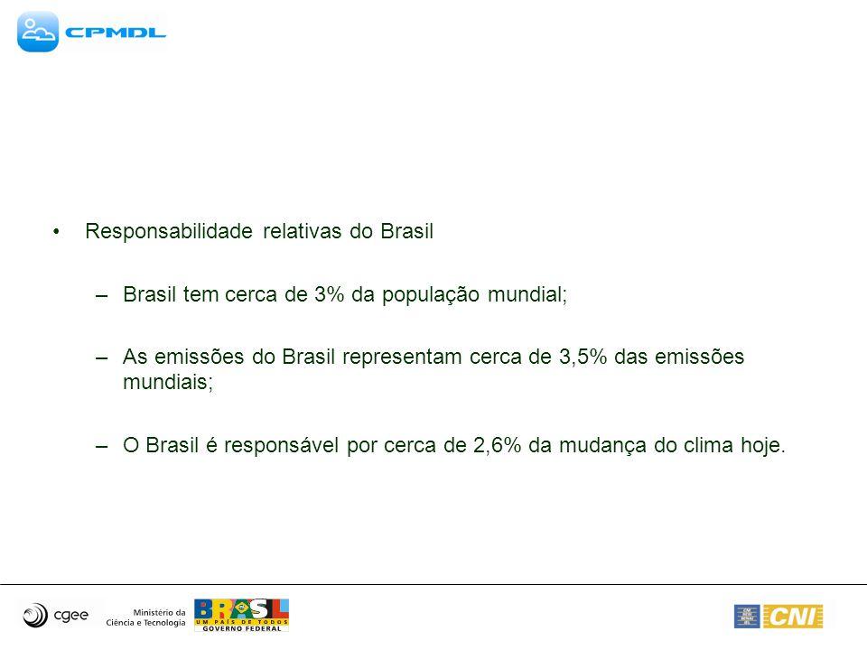 Responsabilidade relativas do Brasil