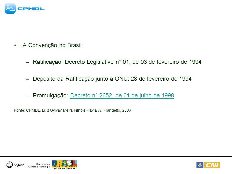 Ratificação: Decreto Legislativo n° 01, de 03 de fevereiro de 1994