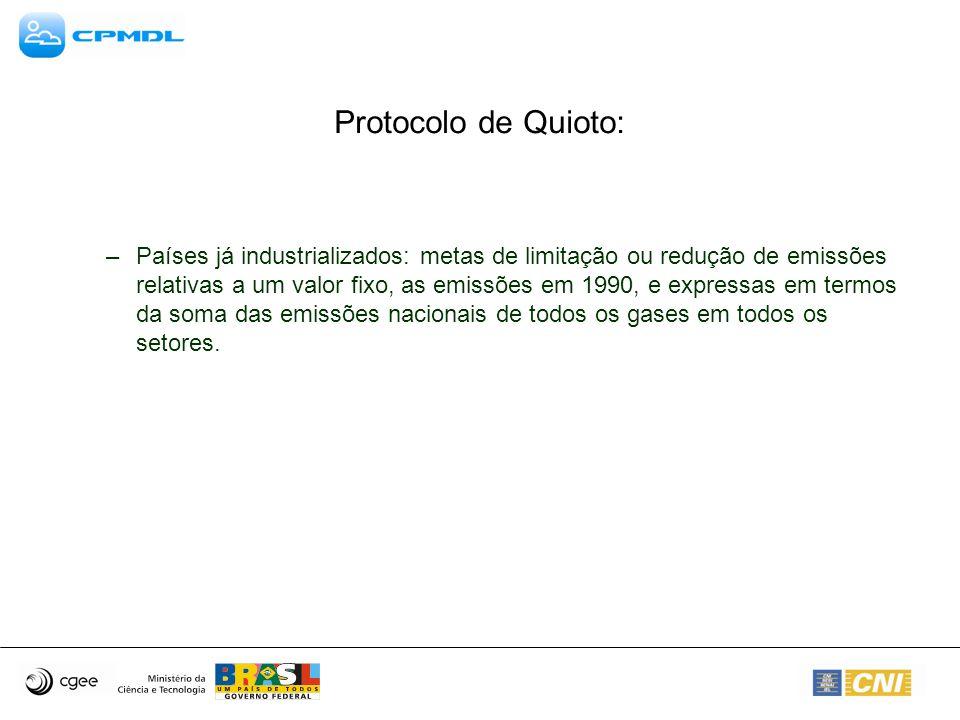 Protocolo de Quioto:
