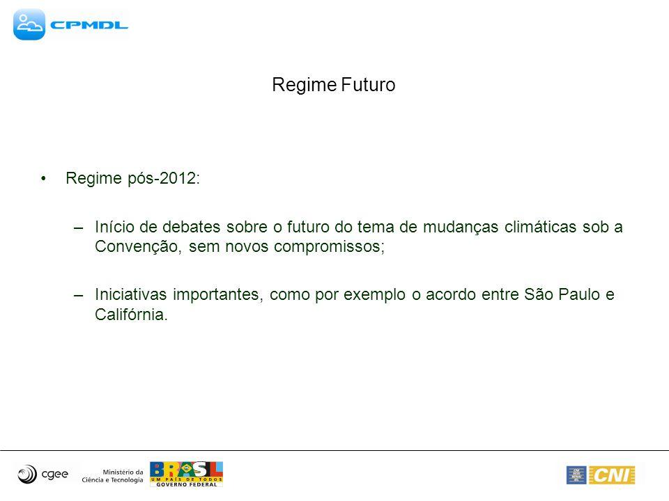 Regime Futuro Regime pós-2012: