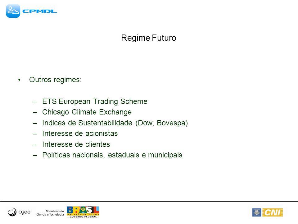Regime Futuro Outros regimes: ETS European Trading Scheme