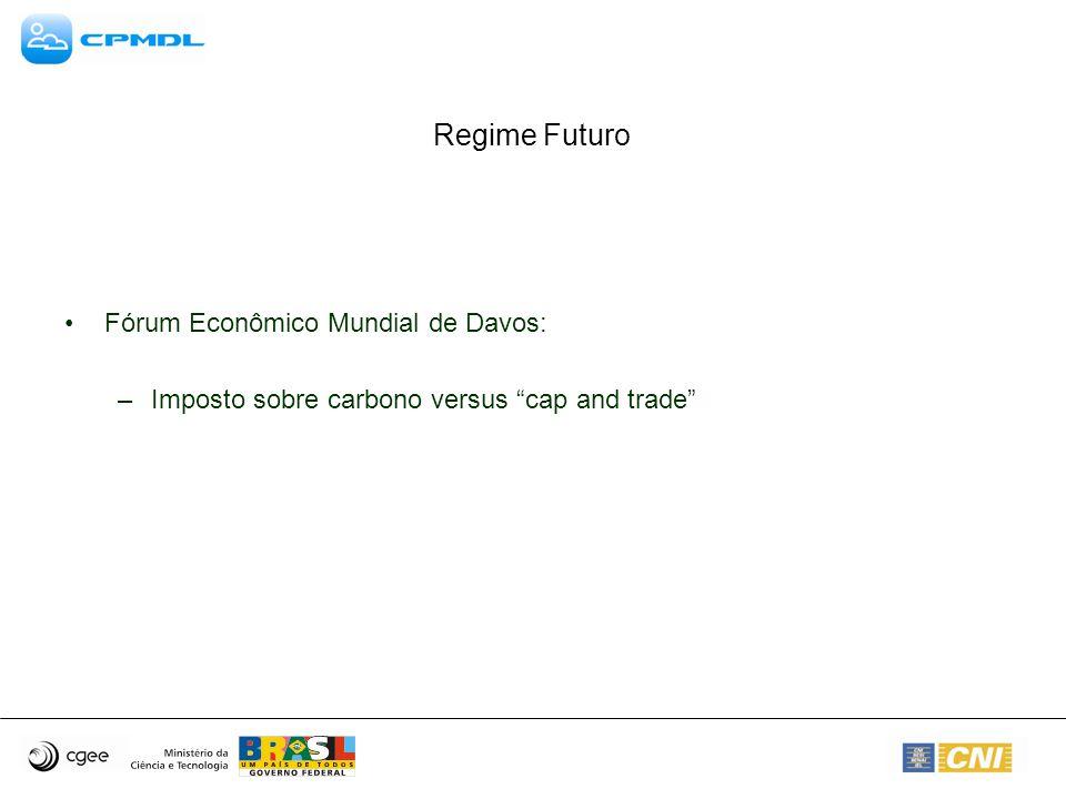 Regime Futuro Fórum Econômico Mundial de Davos: