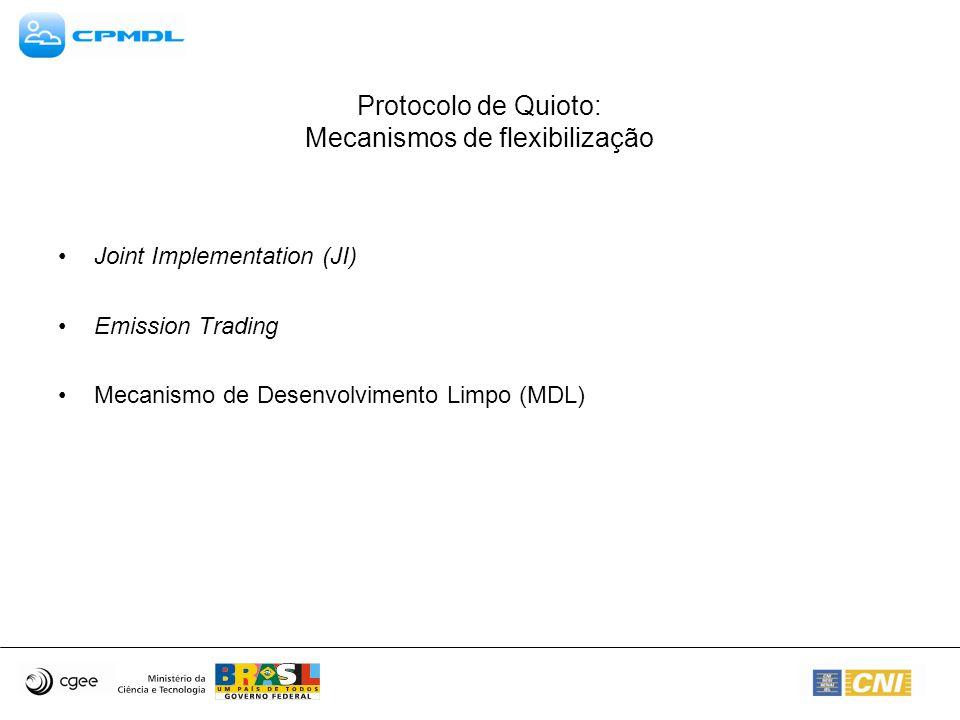 Protocolo de Quioto: Mecanismos de flexibilização