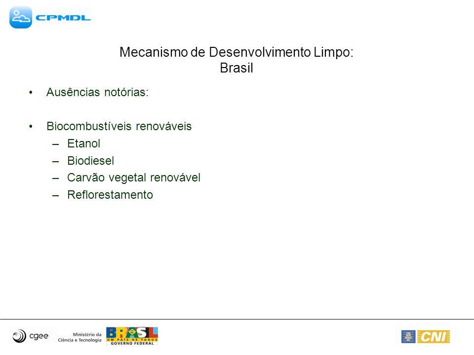 Mecanismo de Desenvolvimento Limpo: Brasil