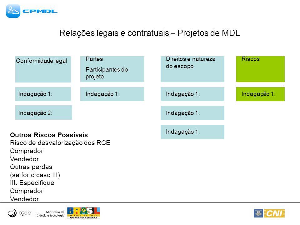 Relações legais e contratuais – Projetos de MDL