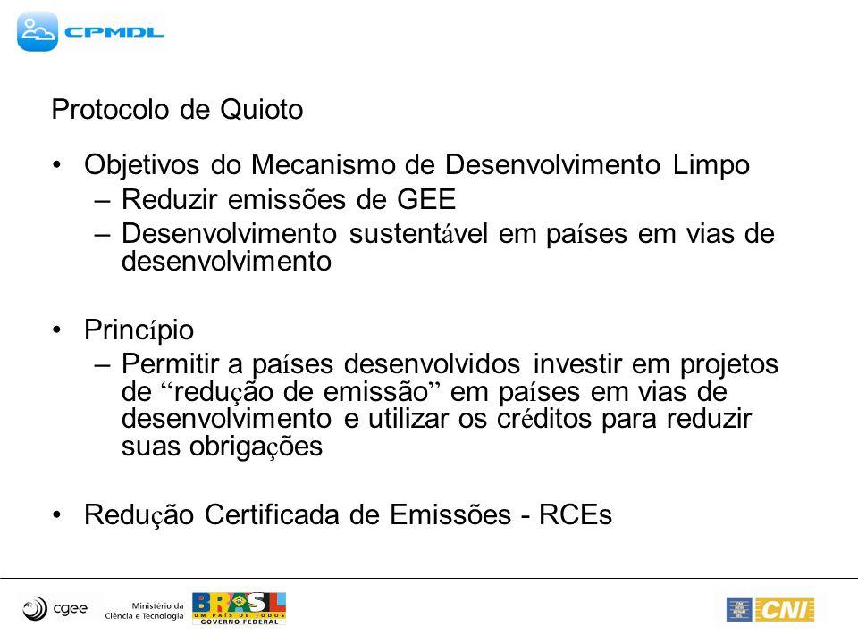 Protocolo de Quioto Objetivos do Mecanismo de Desenvolvimento Limpo. Reduzir emissões de GEE.