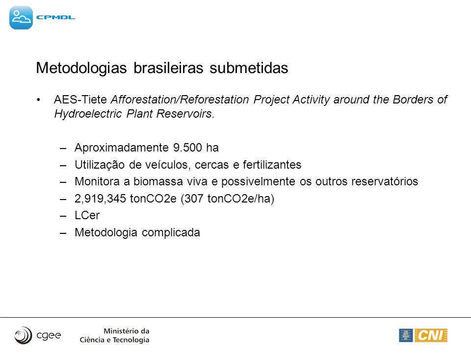 Metodologias brasileiras submetidas