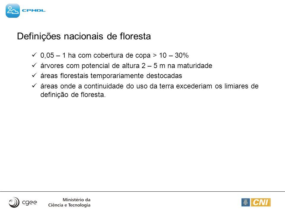 Definições nacionais de floresta