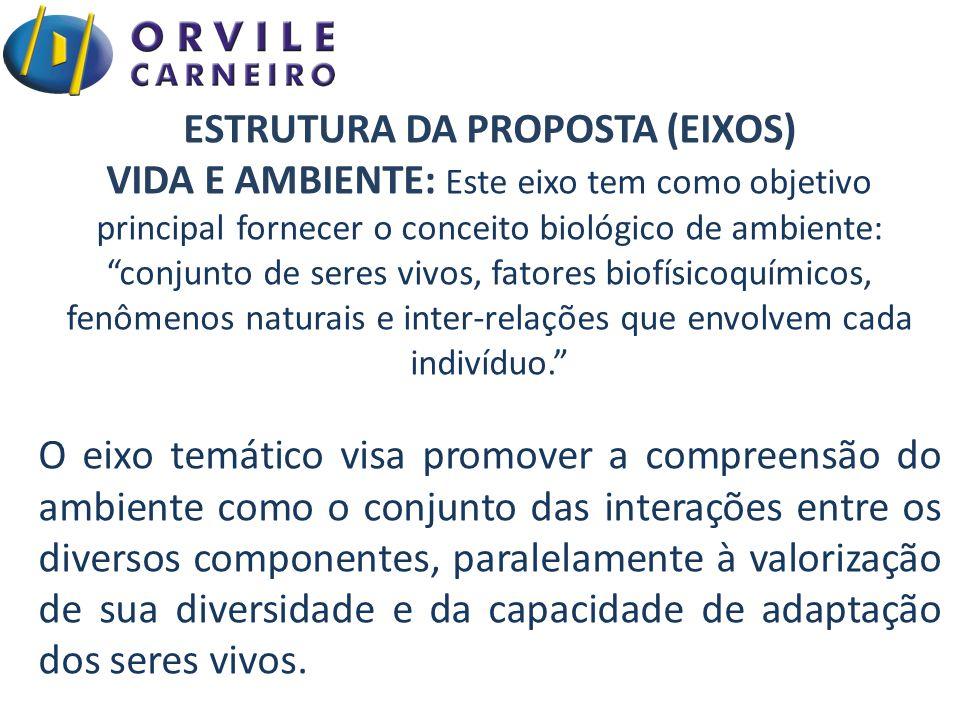 ESTRUTURA DA PROPOSTA (EIXOS)
