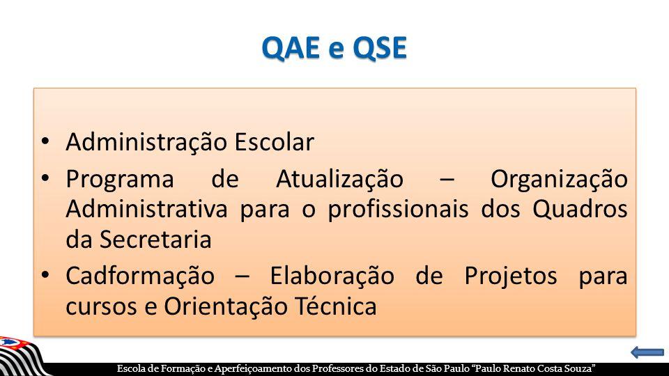 QAE e QSE Administração Escolar