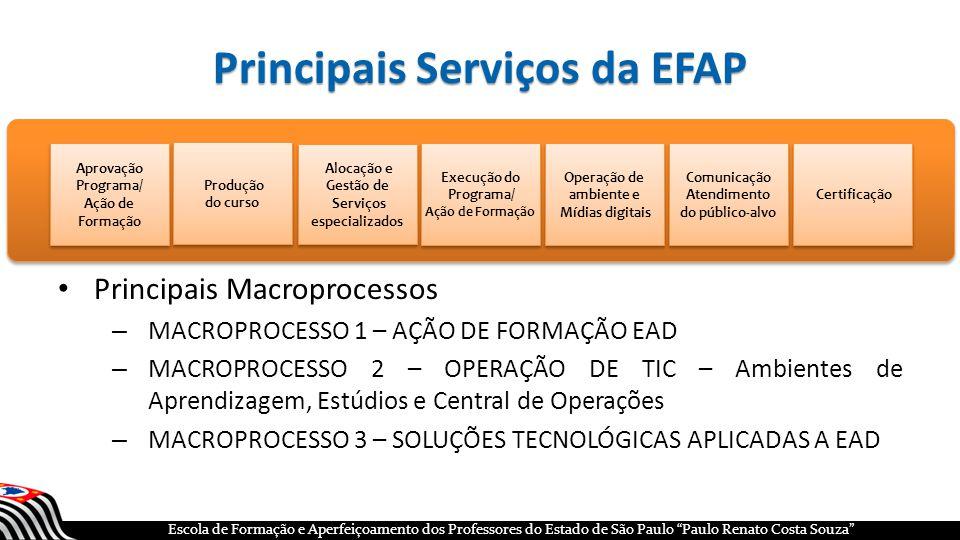 Principais Serviços da EFAP