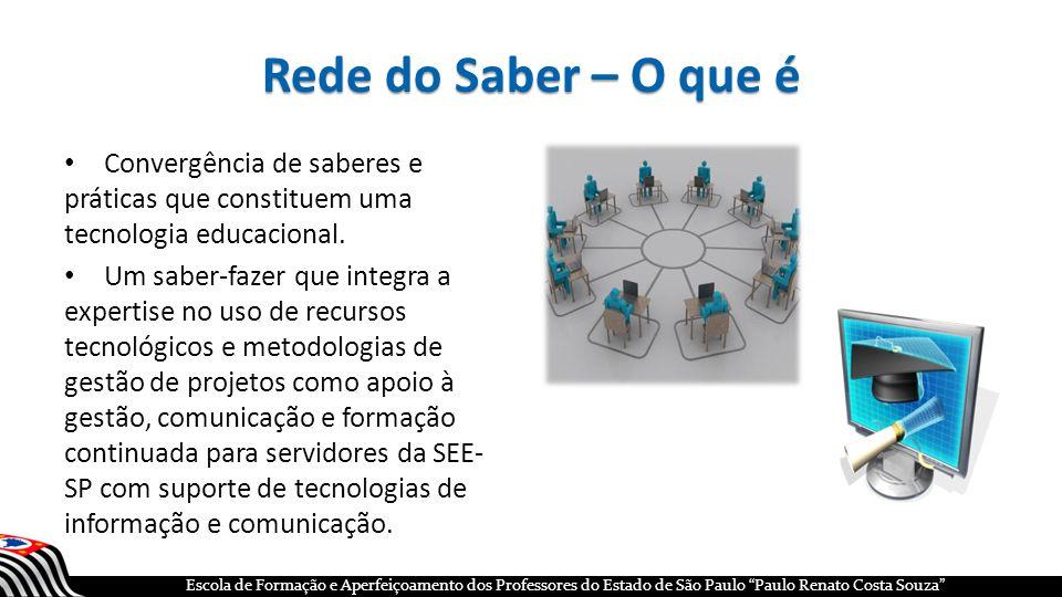 Rede do Saber – O que é Convergência de saberes e práticas que constituem uma tecnologia educacional.