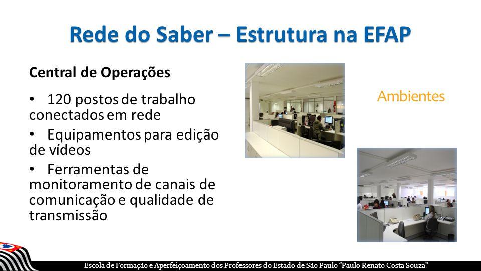 Rede do Saber – Estrutura na EFAP